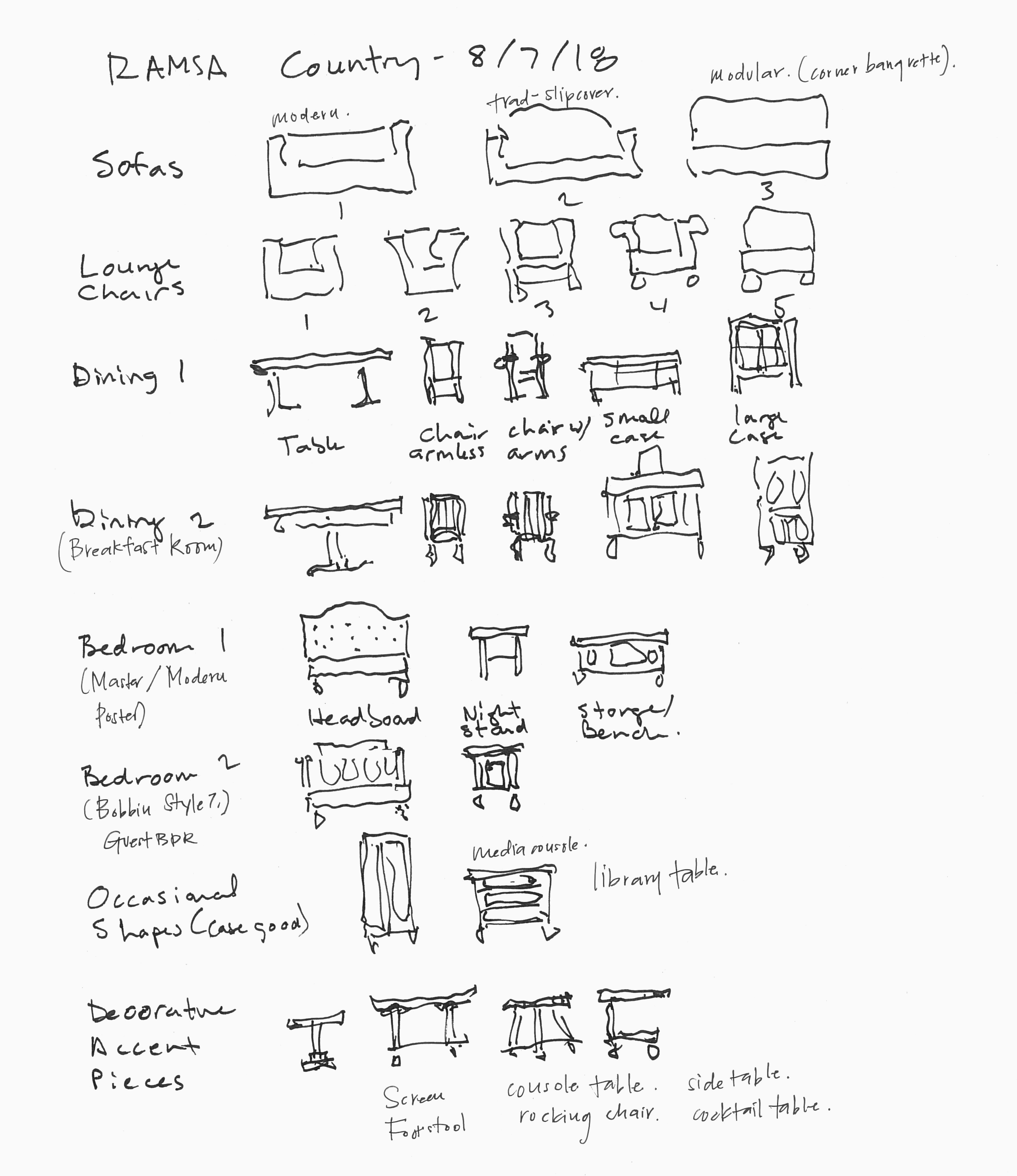 <p><span><span><span><span>Initial product matrix for the Ferrell Mittman collection. Drawing Alexander Lamis, 2018.</span></span></span></span></p>
